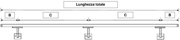 corrimano-inox-rettangolare-posizione-sostegni