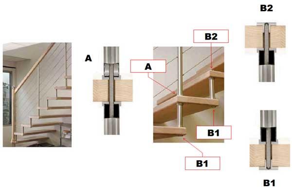 giunti-elementi-scale-legno-inox