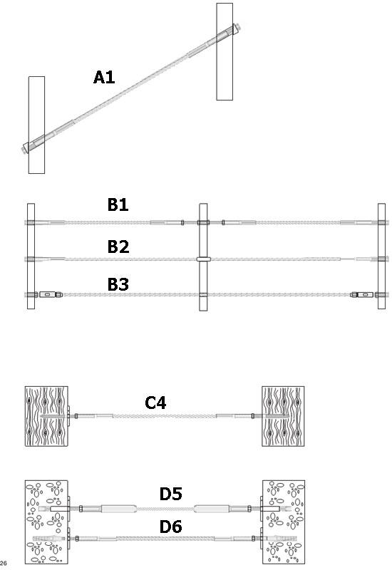2 - Esempi di impiego dei terminali filettati interni