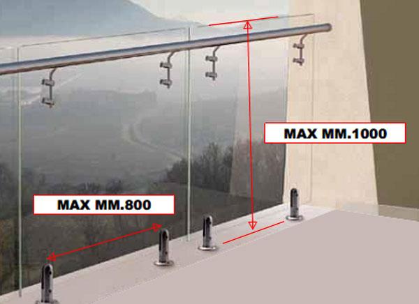 07. Interasse massimo dei fissaggi e altezza massima della lastra consigliati per i fissaggi a pavimento per vetro