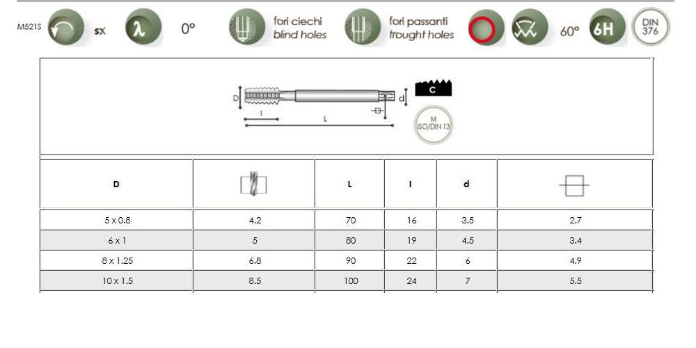 Maschio sinistro in acciaio super rapido HSS+5% per fori ciechi e passanti DIN 371.