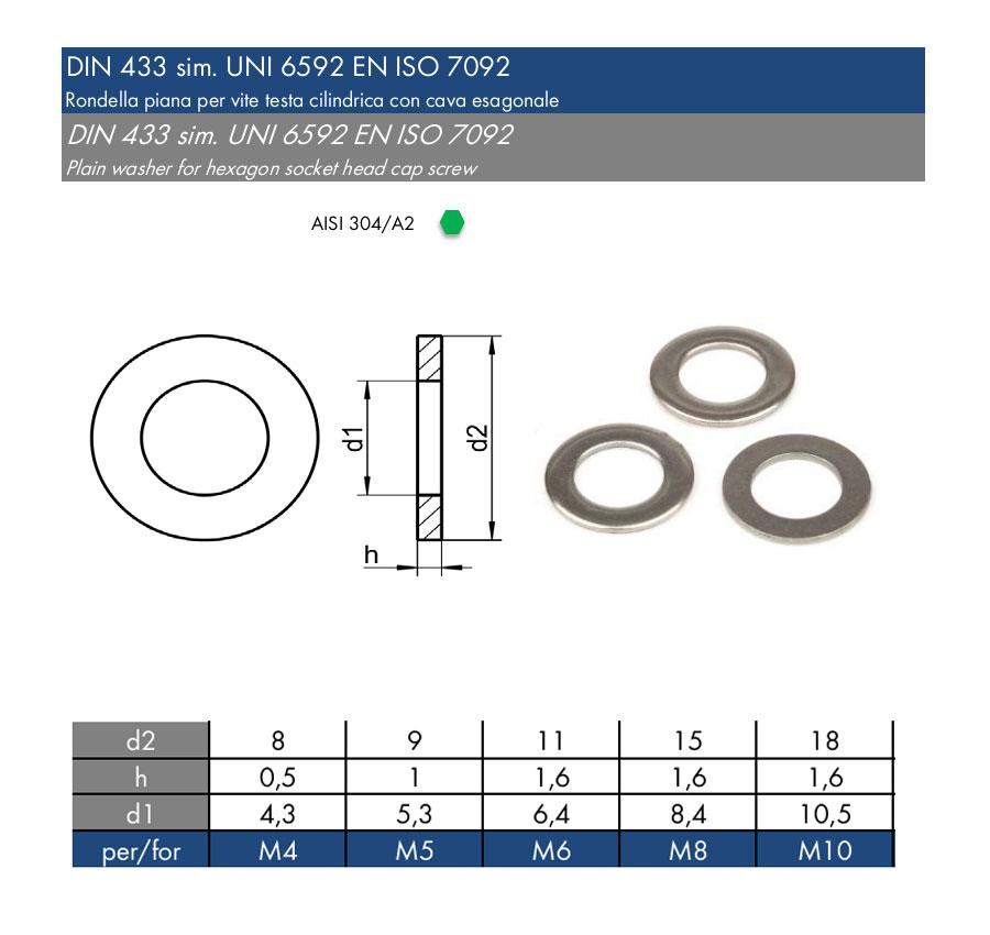 RONDELLA-ACCIAIO-INOX-PIANA-A2-DIN-125