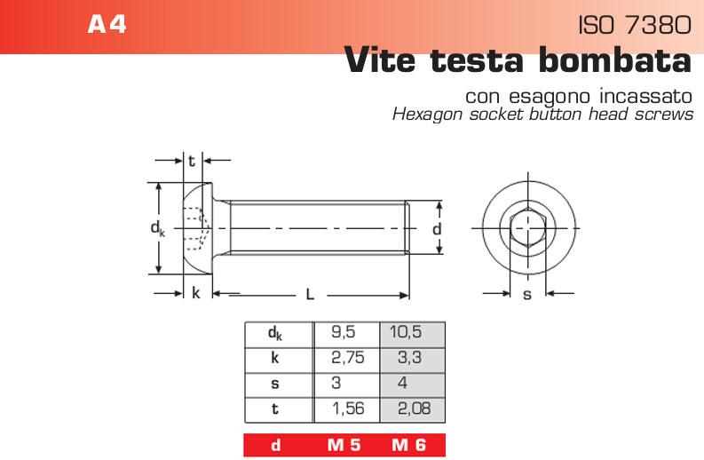 Specifiche delle viti ISO 7380
